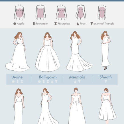 Wedding Dress Silhouette Guide Chart