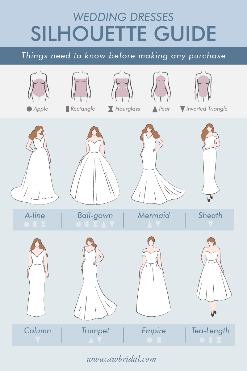 Wedding Dress Silhouette Guide Chart